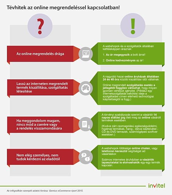 Invitel  így lehet biztonságos az online vásárlás - gazdaság hírek ... ccf0e595c7